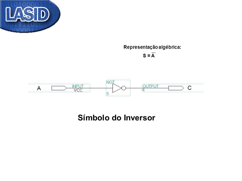 Símbolo do Inversor Representação algébrica: S = A