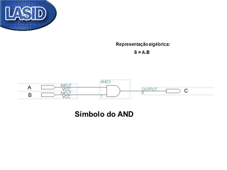 Símbolo do AND Representação algébrica: S = A.B