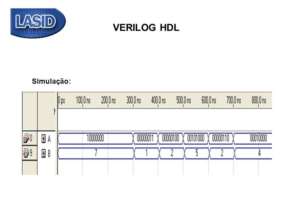 VERILOG HDL Exemplo 2: Dê uma especificação de alto nível de um sistema combinacional que computa a distância entre dois 1s no vetor de bits de entrada (8 bits).