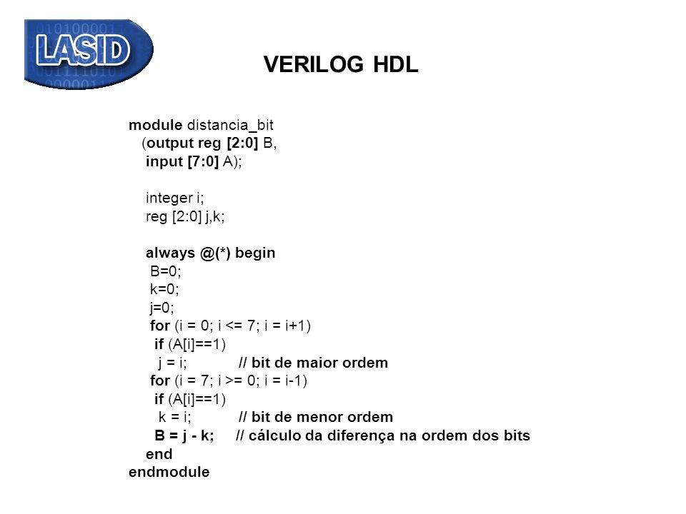 VERILOG HDL module distancia_bit (output reg [2:0] B, input [7:0] A); integer i; reg [2:0] j,k; always @(*) begin B=0; k=0; j=0; for (i = 0; i <= 7; i = i+1) if (A[i]==1) j = i; // bit de maior ordem for (i = 7; i >= 0; i = i-1) if (A[i]==1) k = i; // bit de menor ordem B = j - k; // cálculo da diferença na ordem dos bits end endmodule Simulação:
