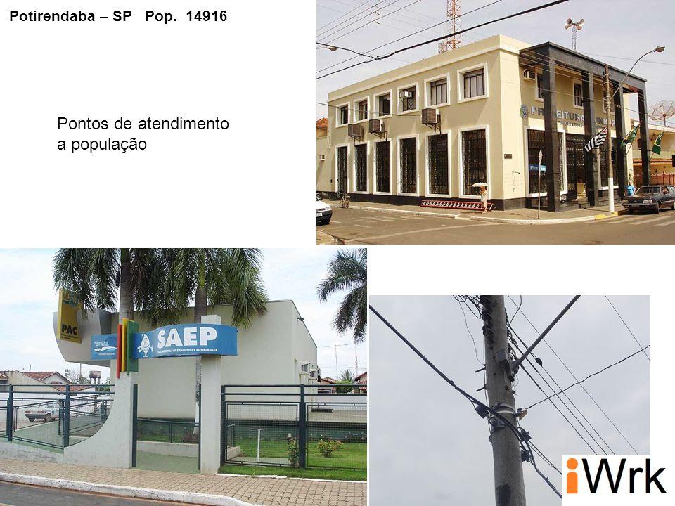 Potirendaba – SP Pop. 14916 Pontos de atendimento a população