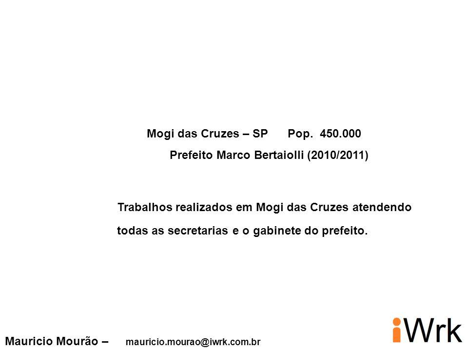 Mogi das Cruzes – SP Pop. 450.000 Prefeito Marco Bertaiolli (2010/2011) Trabalhos realizados em Mogi das Cruzes atendendo todas as secretarias e o gab