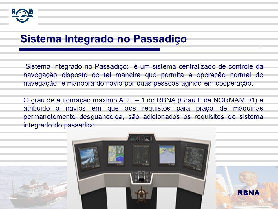 RBNA LDM 16.02.06 Sistema Integrado no Passadiço RBNA Sistema Integrado no Passadiço: é um sistema centralizado de controle da navegação disposto de t