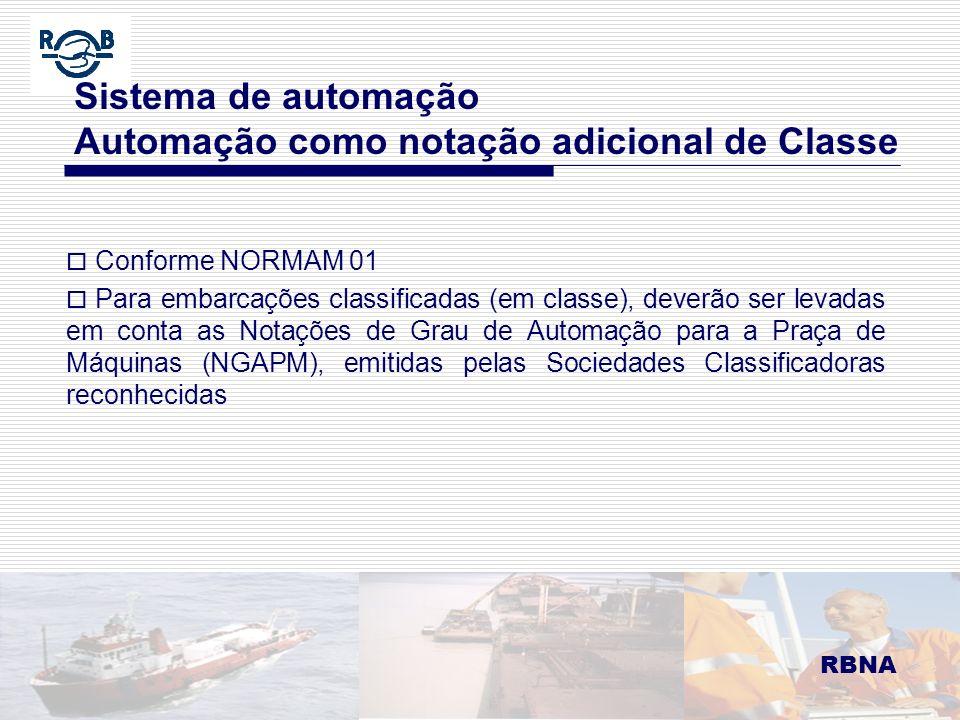 LDM 16.02.06 Sistema de automação Automação como notação adicional de Classe RBNA Conforme NORMAM 01 Para embarcações classificadas (em classe), dever