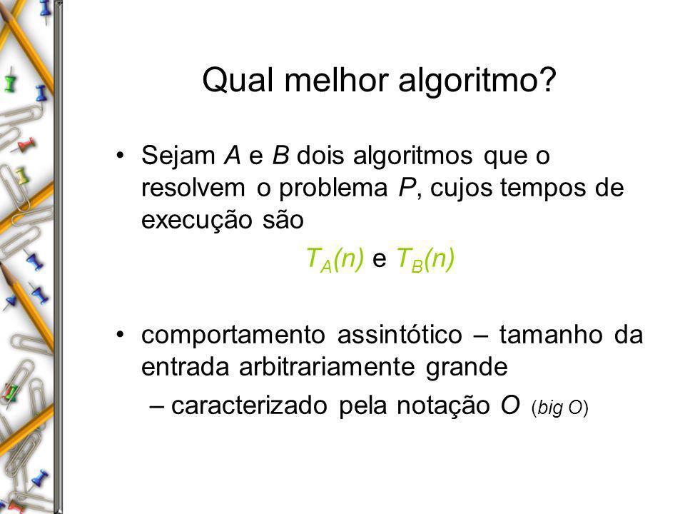 Qual melhor algoritmo? Sejam A e B dois algoritmos que o resolvem o problema P, cujos tempos de execução são T A (n) e T B (n) comportamento assintóti
