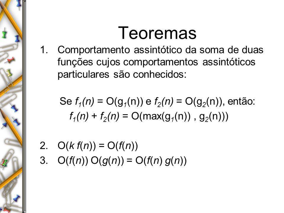 Teoremas 1.Comportamento assintótico da soma de duas funções cujos comportamentos assintóticos particulares são conhecidos: Se f 1 (n) = O(g 1 (n)) e