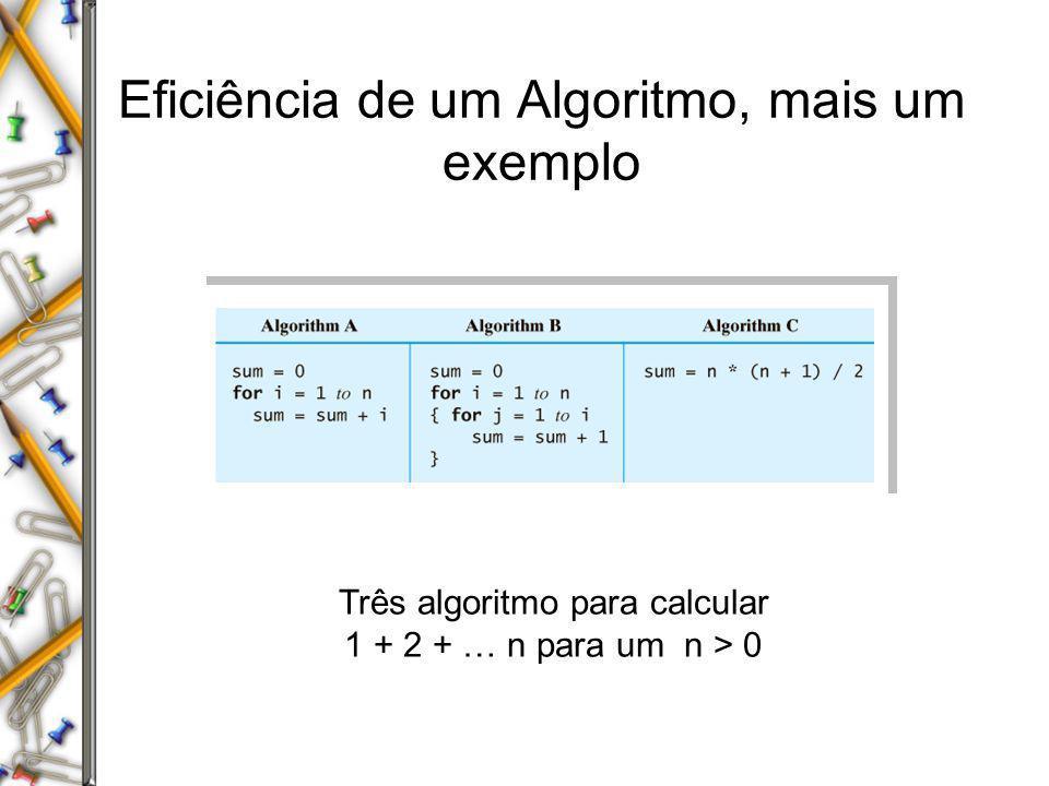 Eficiência de um Algoritmo, mais um exemplo Três algoritmo para calcular 1 + 2 + … n para um n > 0