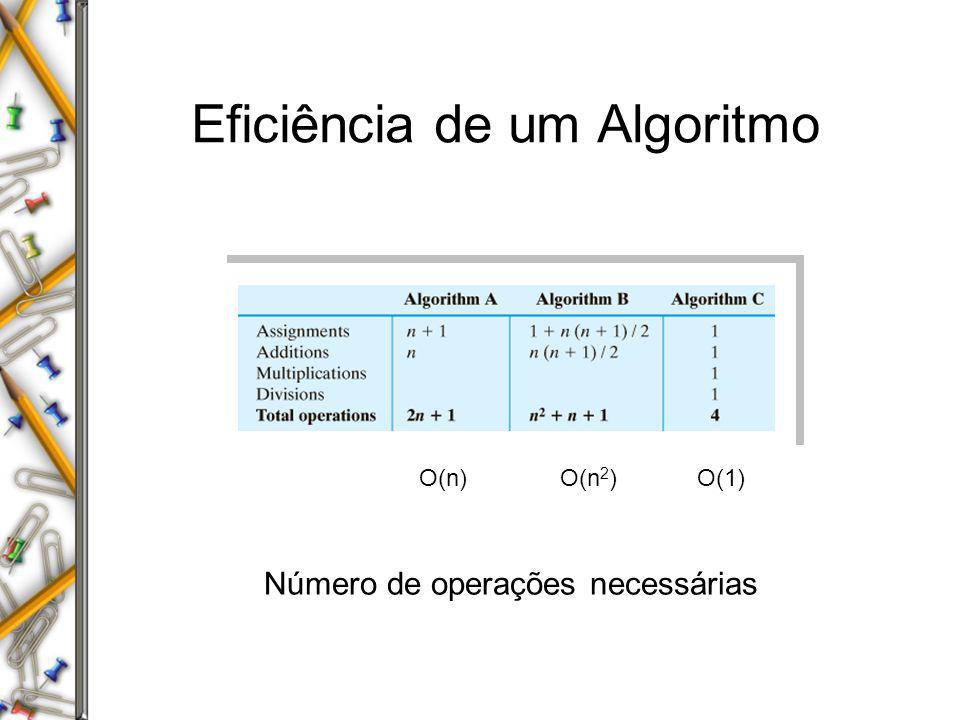 Eficiência de um Algoritmo Número de operações necessárias O(n) O(n 2 ) O(1)