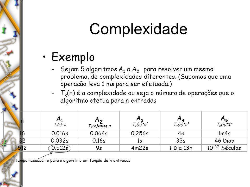 Complexidade Exemplo –Sejam 5 algoritmos A 1 a A 5 para resolver um mesmo problema, de complexidades diferentes. (Supomos que uma operação leva 1 ms p
