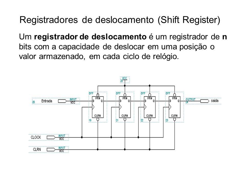 Registradores de deslocamento Converter o dado 1011 para serial Passos: 2) Fazer CLRN = 1 3) Fazer habilita = 1 4) Fazer E3 = 1 ; E2 = 0; E1 = 1 e E0 = 1 5) Fazer habilita = 0