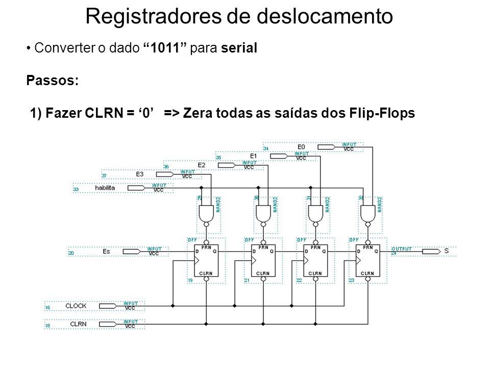Registradores de deslocamento Converter o dado 1011 para serial Passos: 1) Fazer CLRN = 0 => Zera todas as saídas dos Flip-Flops