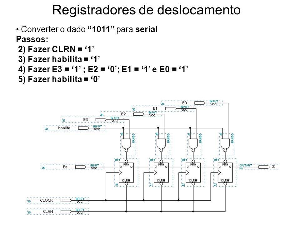 Registradores de deslocamento Converter o dado 1011 para serial Passos: 2) Fazer CLRN = 1 3) Fazer habilita = 1 4) Fazer E3 = 1 ; E2 = 0; E1 = 1 e E0