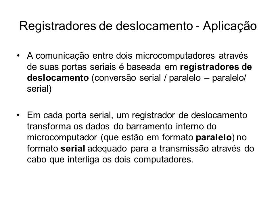 Registradores de deslocamento - Aplicação A comunicação entre dois microcomputadores através de suas portas seriais é baseada em registradores de desl