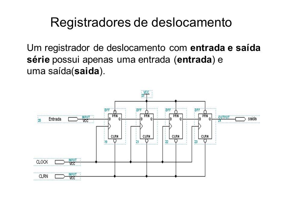 Registradores de deslocamento Na entrada aplica-se um novo bit que será deslocado até à saída da cadeia de Flip-Flops, um Flip-Flop a cada ciclo do relógio.