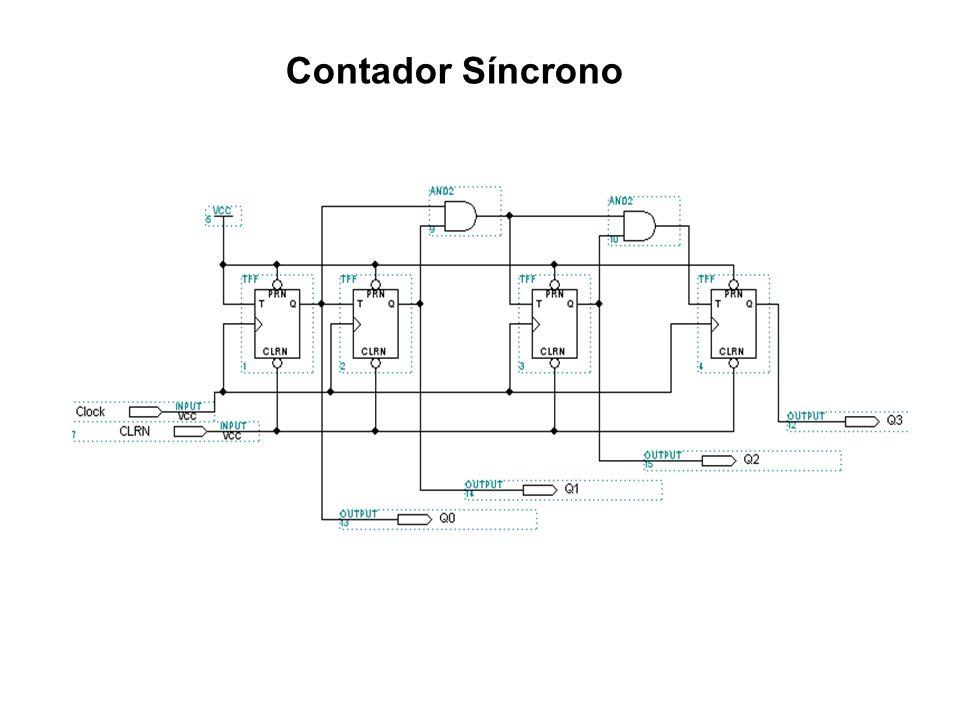 Contador Síncrono