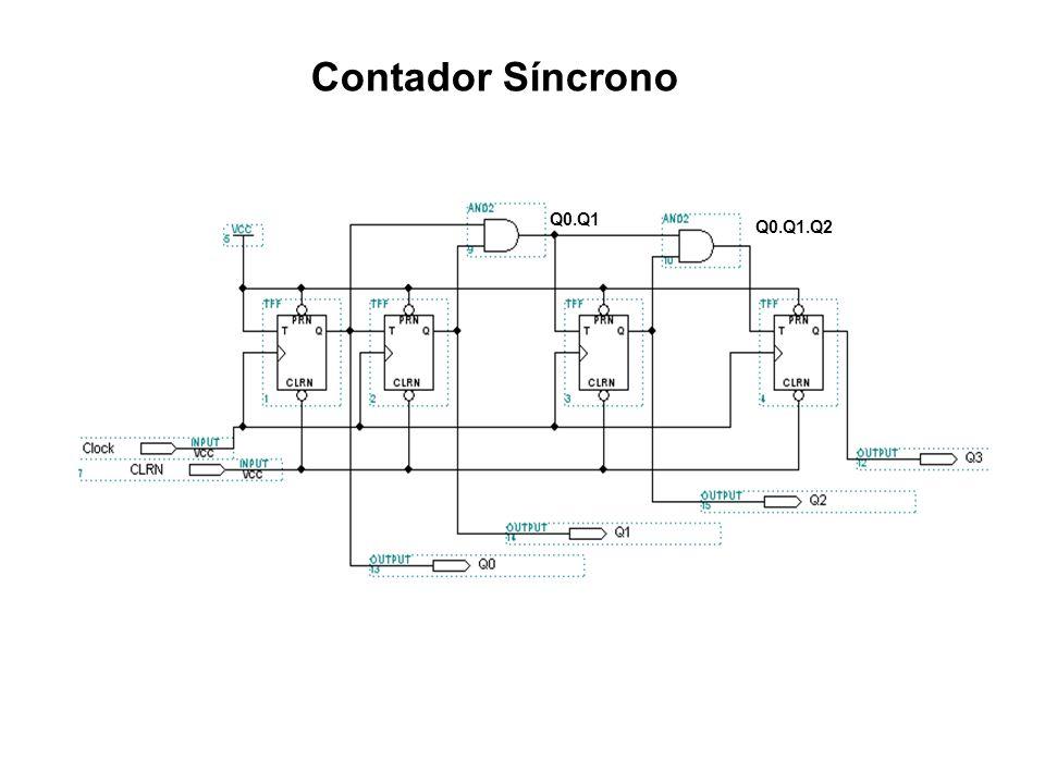 Contador Síncrono Q0.Q1 Q0.Q1.Q2