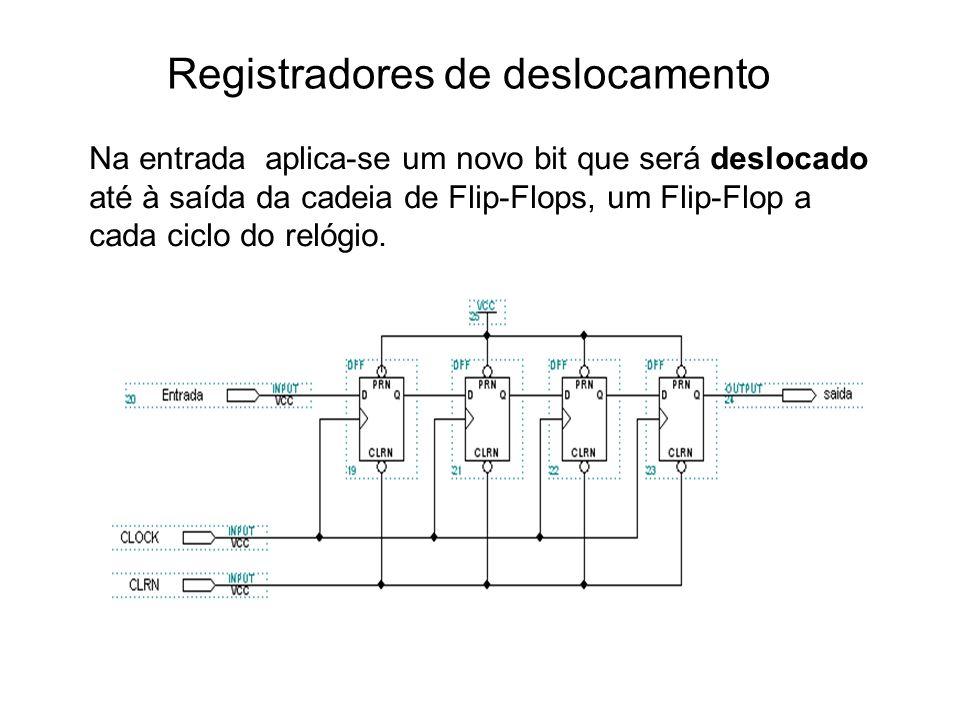 Registradores de deslocamento Na entrada aplica-se um novo bit que será deslocado até à saída da cadeia de Flip-Flops, um Flip-Flop a cada ciclo do re