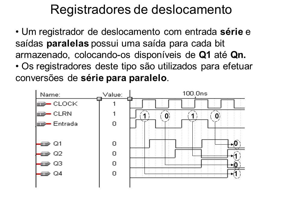Registradores de deslocamento Um registrador de deslocamento com entrada série e saídas paralelas possui uma saída para cada bit armazenado, colocando