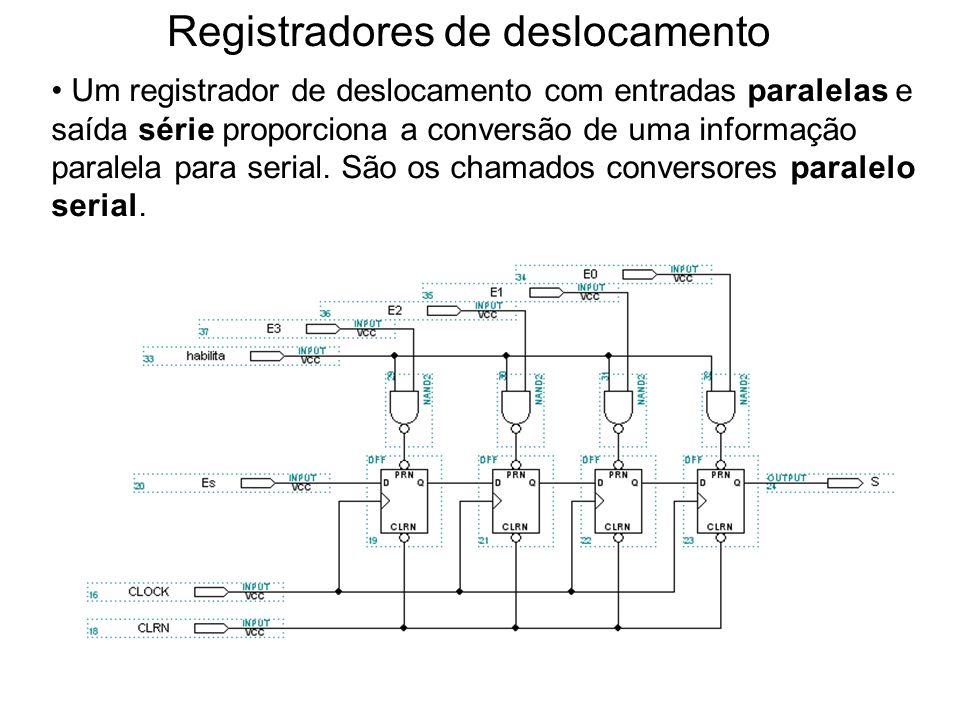 Registradores de deslocamento Um registrador de deslocamento com entradas paralelas e saída série proporciona a conversão de uma informação paralela p