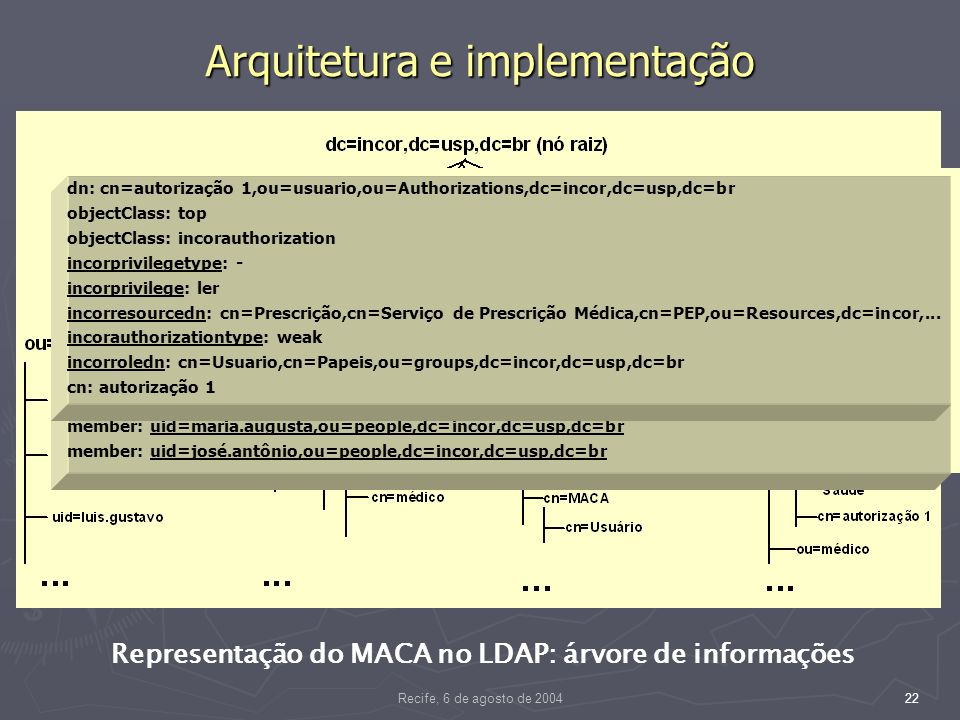 Recife, 6 de agosto de 200422 Arquitetura e implementação Representação do MACA no LDAP: árvore de informações dn: cn=Médico,cn=Profissional de Saúde,cn=usuario,cn=Papeis,ou=Groups,dc=incor,dc=usp,dc=br objectClass: top objectClass: incorrole objectClass: incorgroup cn: Profissional de Saúde description: representa as funções e responsabilidades dos médicos.