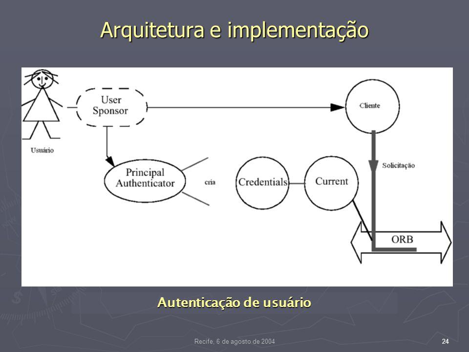 Recife, 6 de agosto de 200424 Arquitetura e implementação Autenticação de usuário