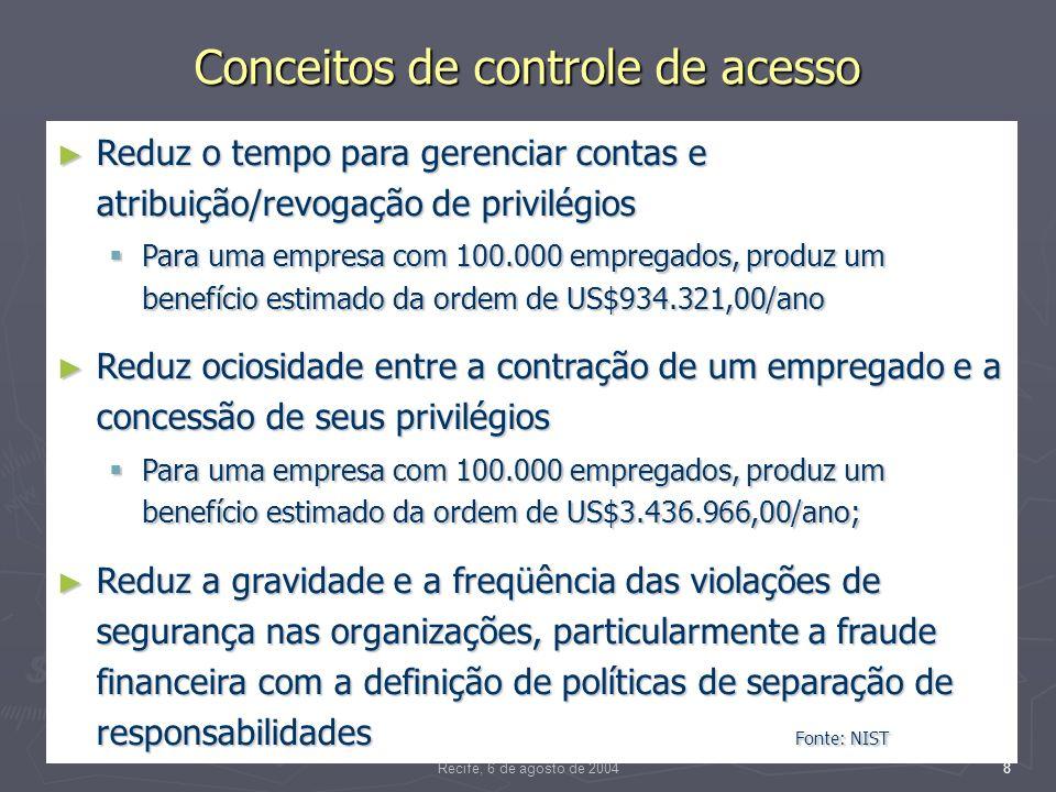 Recife, 6 de agosto de 200419 sessão, Entrar, PEP, () ; sessão, VerDadosIdentificação, PEP, (2-I) ; sessão, Prescrever, PEP, (123456-H) ; Algoritmo de decisão de acesso Algoritmo de decisão de acesso Determina se o usuário de uma sessão tem permissão para acessar objetos protegidos a fim de executar uma operação específica Determina se o usuário de uma sessão tem permissão para acessar objetos protegidos a fim de executar uma operação específica Somente autorizações válidas Somente autorizações válidas Avaliação das regras no contexto da tentativa de acesso Avaliação das regras no contexto da tentativa de acesso Prioridade das autorizações fortes sobre as fracas Prioridade das autorizações fortes sobre as fracas Ativação automática de papéis independente da separação de responsabilidades Ativação automática de papéis independente da separação de responsabilidades Política de resolução de conflitos Política de resolução de conflitos Concilia o princípio da necessidade de saber/fazer com a limitação de acessos que resultem em conflitos de interesses Concilia o princípio da necessidade de saber/fazer com a limitação de acessos que resultem em conflitos de interesses Profissional de Saúde – PS Médico Médico Assistente Pesquisador Clínico Paramédico...