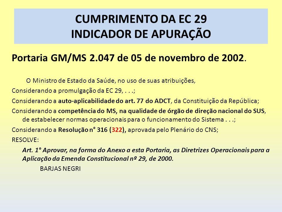 CUMPRIMENTO DA EC 29 INDICADOR DE APURAÇÃO Portaria GM/MS 2.047 de 05 de novembro de 2002. O Ministro de Estado da Saúde, no uso de suas atribuições,
