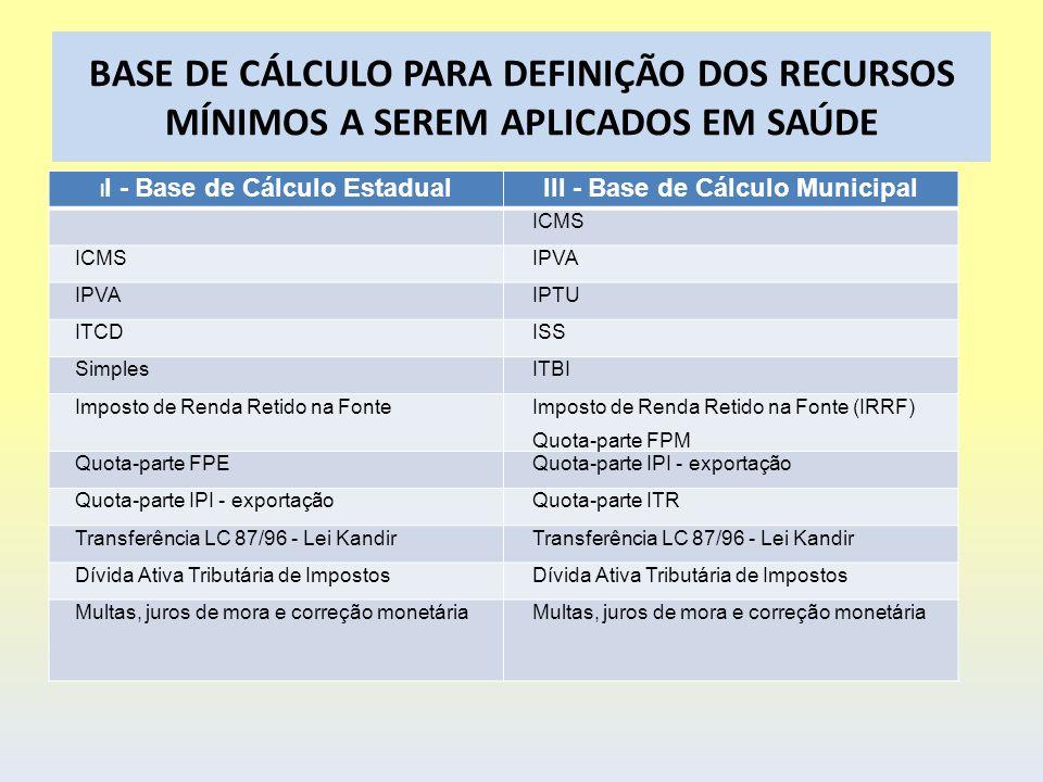 I I - Base de Cálculo EstadualIII - Base de Cálculo Municipal ICMS IPVA IPTU ITCDISS SimplesITBI Imposto de Renda Retido na FonteImposto de Renda Reti