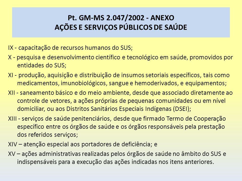 Pt. GM-MS 2.047/2002 - ANEXO AÇÕES E SERVIÇOS PÚBLICOS DE SAÚDE IX - capacitação de recursos humanos do SUS; X - pesquisa e desenvolvimento científico
