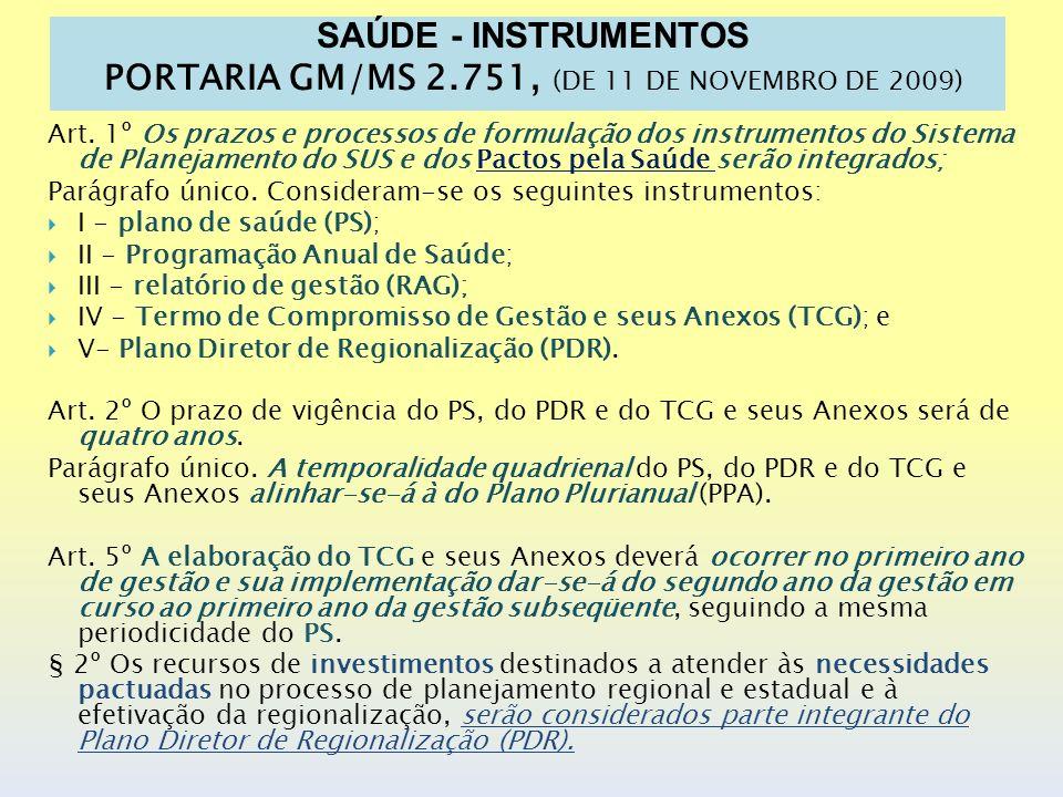Art. 1º Os prazos e processos de formulação dos instrumentos do Sistema de Planejamento do SUS e dos Pactos pela Saúde serão integrados; Parágrafo úni