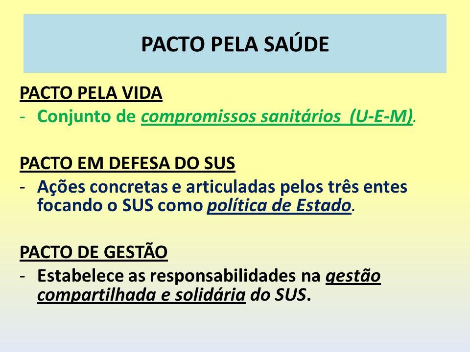 PACTO PELA SAÚDE PACTO PELA VIDA -Conjunto de compromissos sanitários (U-E-M). PACTO EM DEFESA DO SUS - Ações concretas e articuladas pelos três entes