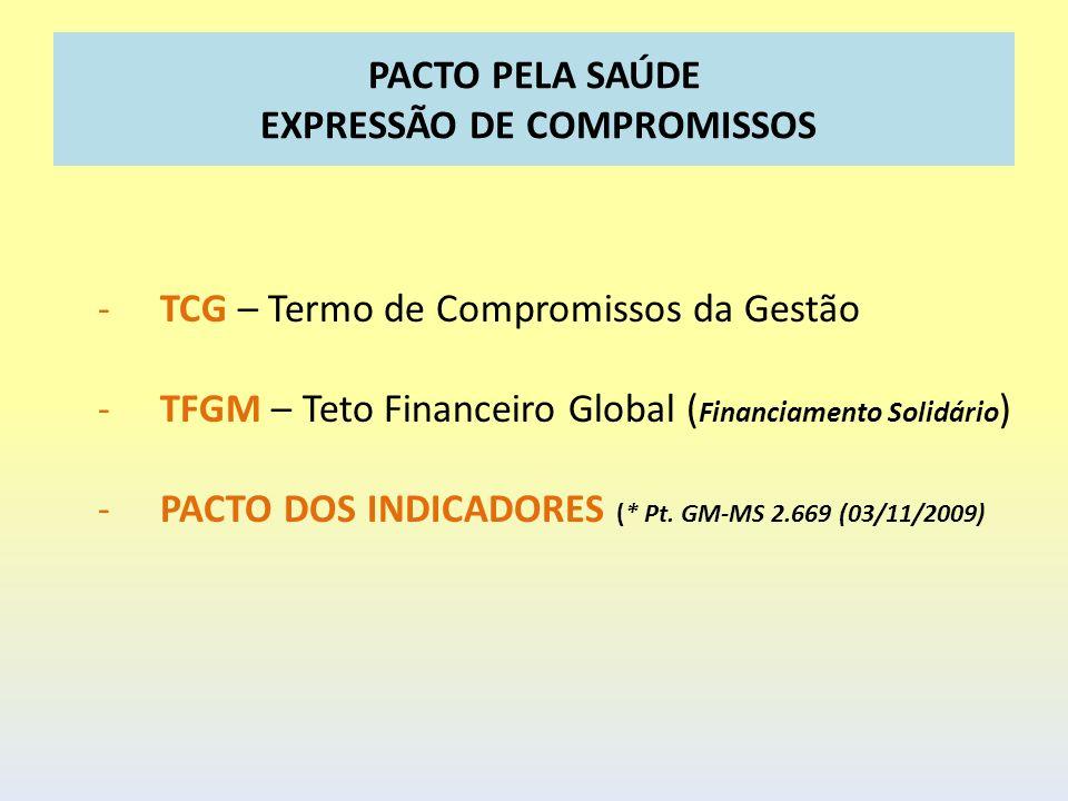 PACTO PELA SAÚDE EXPRESSÃO DE COMPROMISSOS -TCG – Termo de Compromissos da Gestão -TFGM – Teto Financeiro Global ( Financiamento Solidário ) -PACTO DO