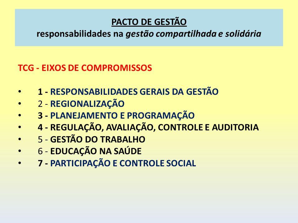 PACTO DE GESTÃO responsabilidades na gestão compartilhada e solidária TCG - EIXOS DE COMPROMISSOS 1 - RESPONSABILIDADES GERAIS DA GESTÃO 2 - REGIONALI