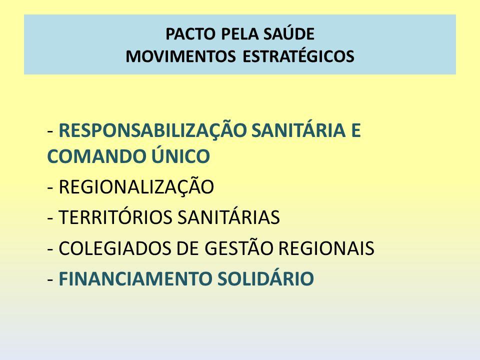 PACTO PELA SAÚDE MOVIMENTOS ESTRATÉGICOS - RESPONSABILIZAÇÃO SANITÁRIA E COMANDO ÚNICO - REGIONALIZAÇÃO - TERRITÓRIOS SANITÁRIAS - COLEGIADOS DE GESTÃ