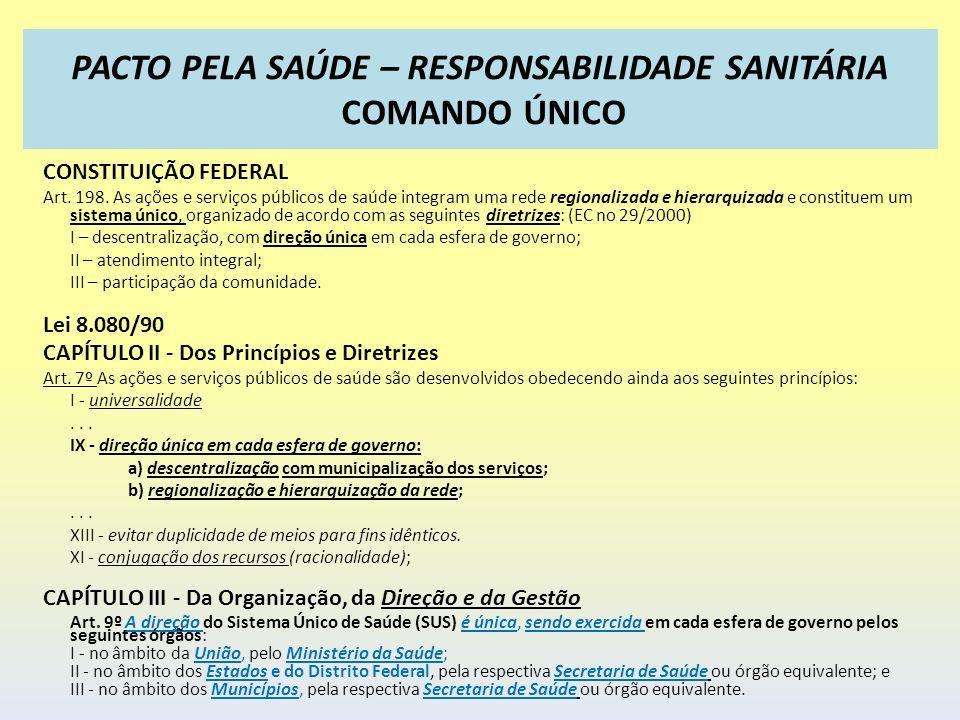 PACTO PELA SAÚDE – RESPONSABILIDADE SANITÁRIA COMANDO ÚNICO CONSTITUIÇÃO FEDERAL Art. 198. As ações e serviços públicos de saúde integram uma rede reg