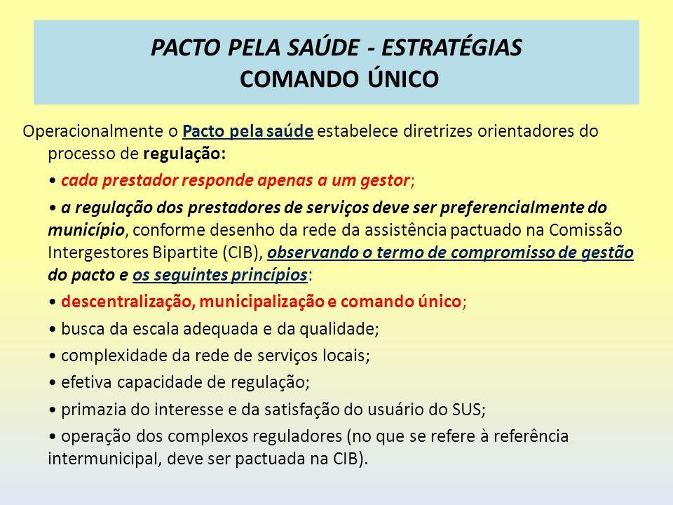PACTO PELA SAÚDE - ESTRATÉGIAS COMANDO ÚNICO Operacionalmente o Pacto pela saúde estabelece diretrizes orientadores do processo de regulação: cada pre