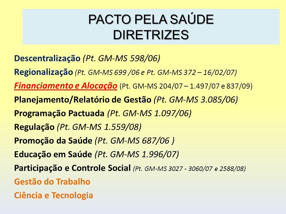 Descentralização (Pt. GM-MS 598/06) Regionalização (Pt. GM-MS 699 /06 e Pt. GM-MS 372 – 16/02/07) Financiamento e Alocação (Pt. GM-MS 204/07 – 1.497/0