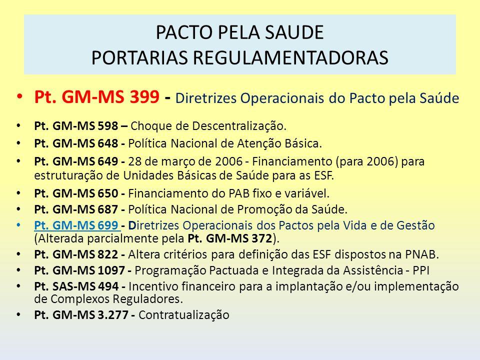 PACTO PELA SAUDE PORTARIAS REGULAMENTADORAS Pt. GM-MS 399 - Diretrizes Operacionais do Pacto pela Saúde Pt. GM-MS 598 – Choque de Descentralização. Pt