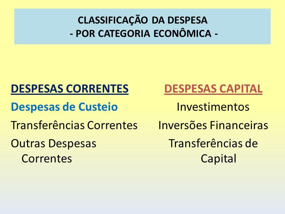 CLASSIFICAÇÃO DA DESPESA - POR CATEGORIA ECONÔMICA - DESPESAS CORRENTES Despesas de Custeio Transferências Correntes Outras Despesas Correntes DESPESA