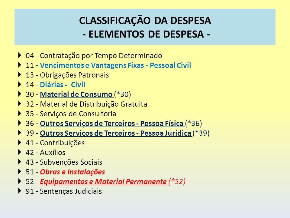 CLASSIFICAÇÃO DA DESPESA - ELEMENTOS DE DESPESA - 04 - Contratação por Tempo Determinado 11 - Vencimentos e Vantagens Fixas - Pessoal Civil 13 - Obrig