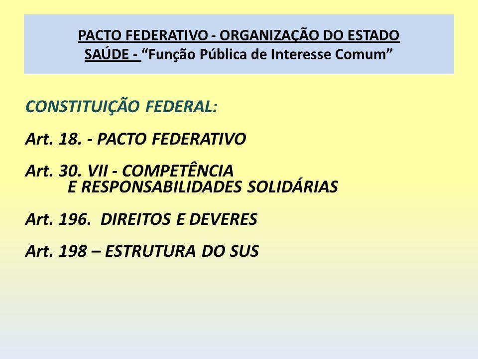 PACTO FEDERATIVO - ORGANIZAÇÃO DO ESTADO SAÚDE - Função Pública de Interesse Comum CONSTITUIÇÃO FEDERAL: Art. 18. - PACTO FEDERATIVO Art. 30. VII - CO
