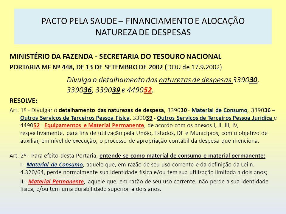 PACTO PELA SAUDE – FINANCIAMENTO E ALOCAÇÃO PACTO PELA SAUDE – FINANCIAMENTO E ALOCAÇÃO NATUREZA DE DESPESAS MINISTÉRIO DA FAZENDA - SECRETARIA DO TES