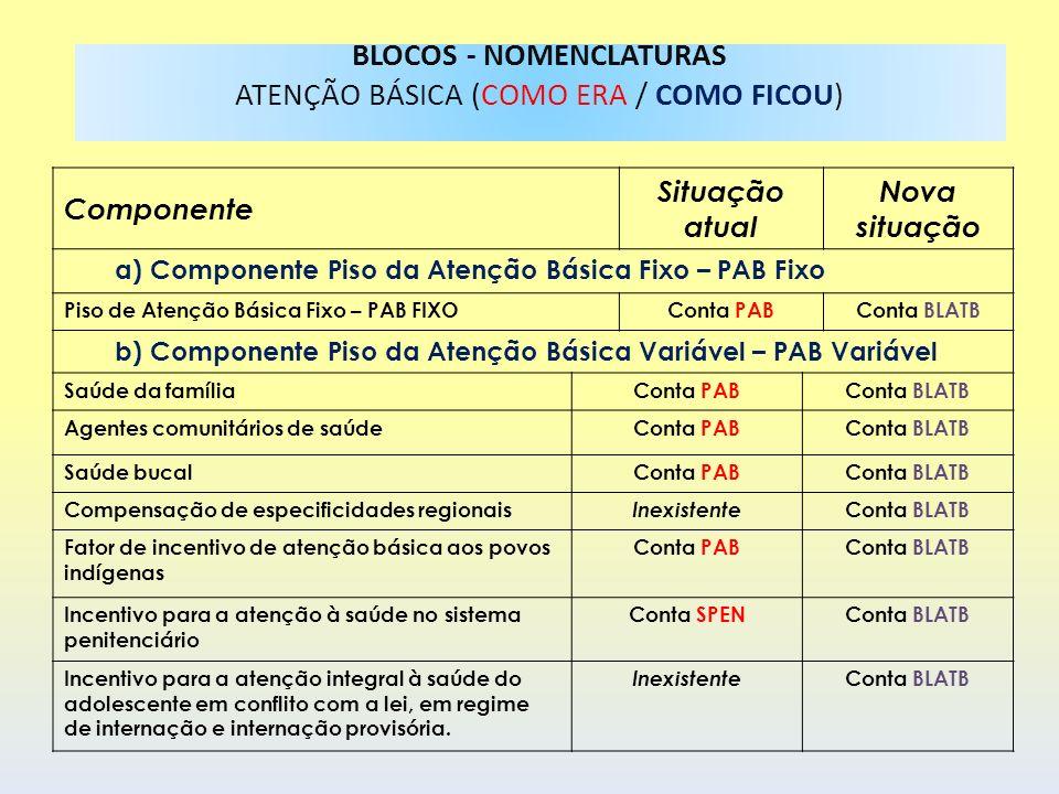 BLOCOS - NOMENCLATURAS ATENÇÃO BÁSICA (COMO ERA / COMO FICOU) Componente Situação atual Nova situação a) Componente Piso da Atenção Básica Fixo – PAB