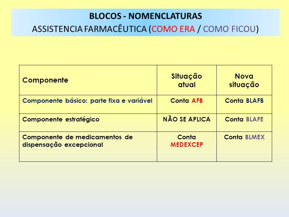 Componente Situação atual Nova situação Componente básico: parte fixa e variávelConta AFBConta BLAFB Componente estratégicoNÃO SE APLICAConta BLAFE Co