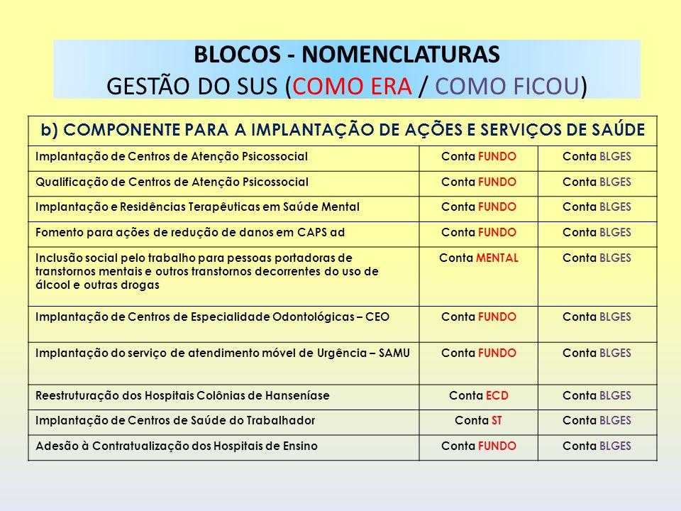 b) COMPONENTE PARA A IMPLANTAÇÃO DE AÇÕES E SERVIÇOS DE SAÚDE Implantação de Centros de Atenção PsicossocialConta FUNDOConta BLGES Qualificação de Cen