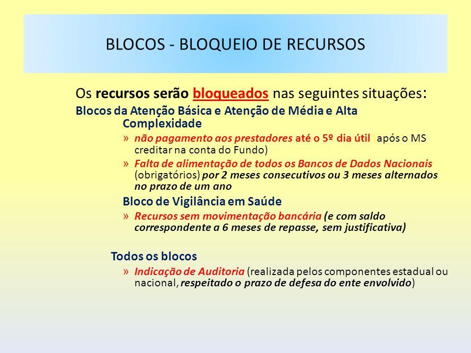 BLOCOS - BLOQUEIO DE RECURSOS Os recursos serão bloqueados nas seguintes situações : Blocos da Atenção Básica e Atenção de Média e Alta Complexidade »