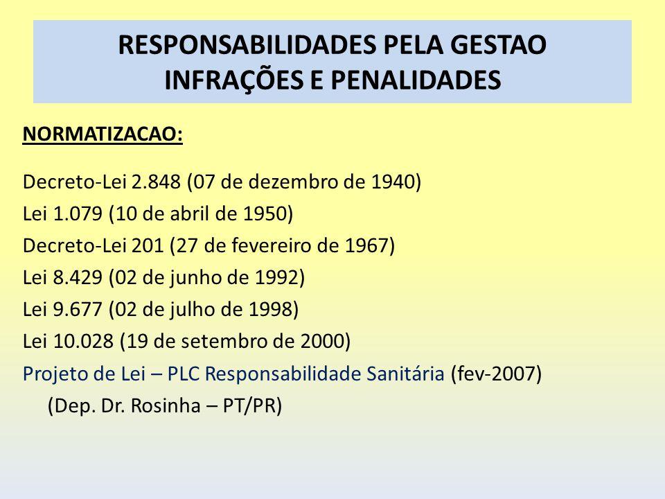 RESPONSABILIDADES PELA GESTAO INFRAÇÕES E PENALIDADES NORMATIZACAO: Decreto-Lei 2.848 (07 de dezembro de 1940) Lei 1.079 (10 de abril de 1950) Decreto