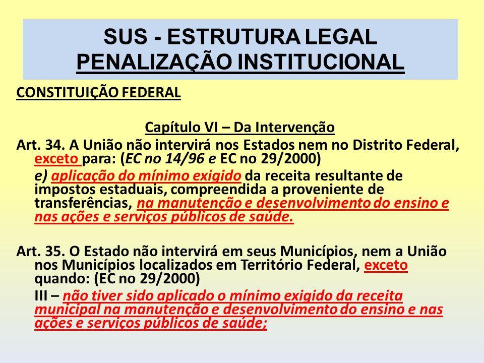 CONSTITUIÇÃO FEDERAL Capítulo VI – Da Intervenção Art. 34. A União não intervirá nos Estados nem no Distrito Federal, exceto para: (EC no 14/96 e EC n