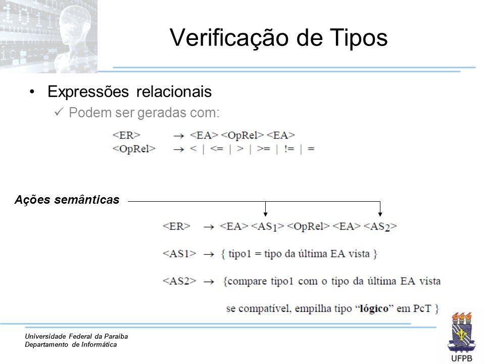 Universidade Federal da Paraíba Departamento de Informática Verificação de Tipos Expressões relacionais Podem ser geradas com: Ações semânticas