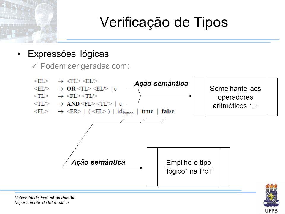 Universidade Federal da Paraíba Departamento de Informática Verificação de Tipos Expressões lógicas Podem ser geradas com: Ação semântica Empilhe o tipo lógico na PcT Semelhante aos operadores aritméticos *,+ Ação semântica